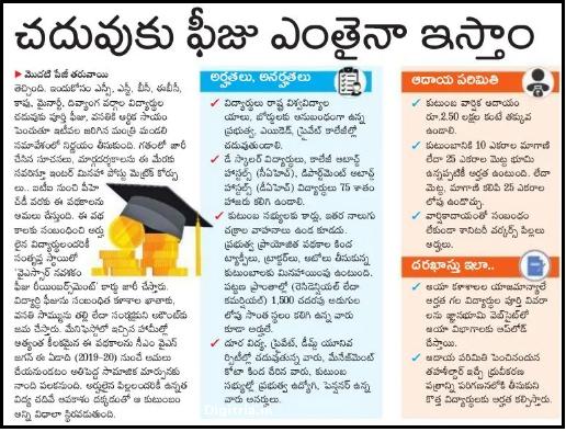 AP Jagananna Vasathi Deevena Scheme details