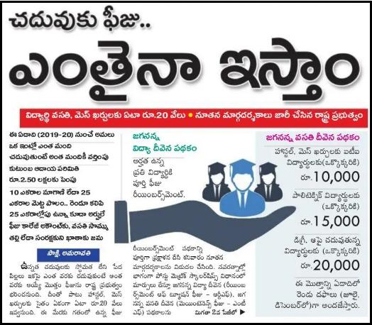 AP Jagananna Vasathi Deevena Scheme eligibility
