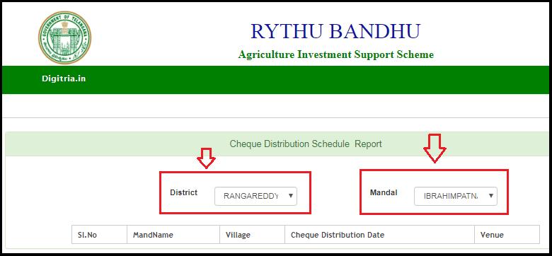 www.rythubandhu.telangana.gov.in