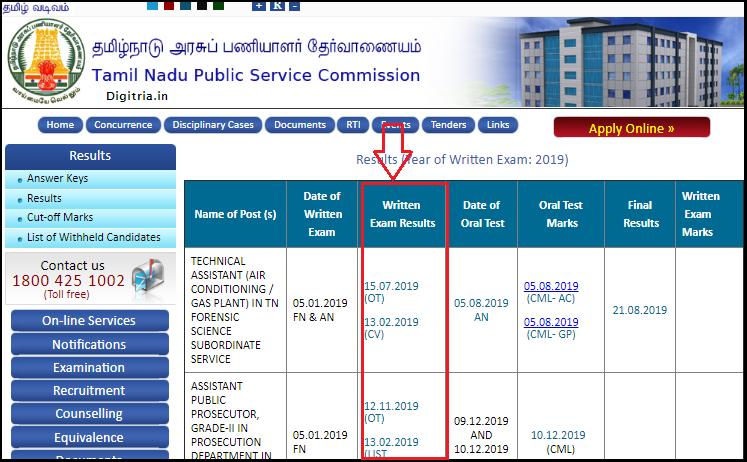 Download TNPSC CDPO Results here