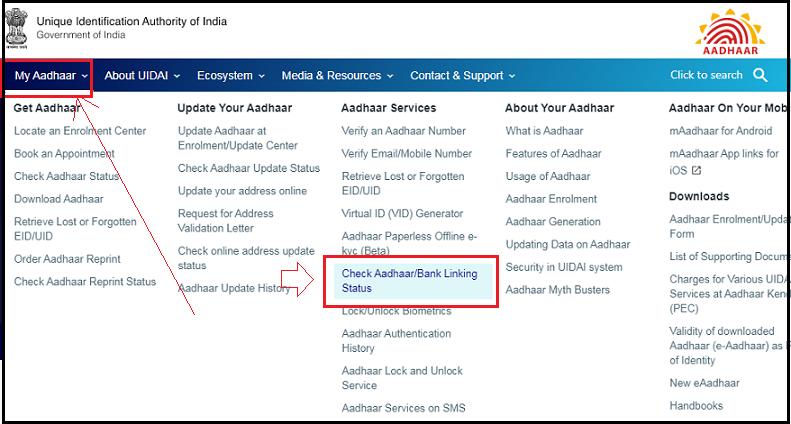 Check Aadhar. Bank linking Status link