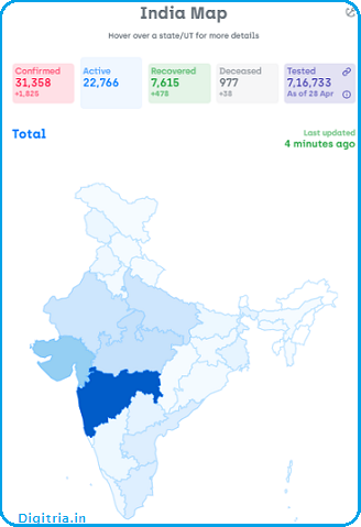 Cases in India state wise