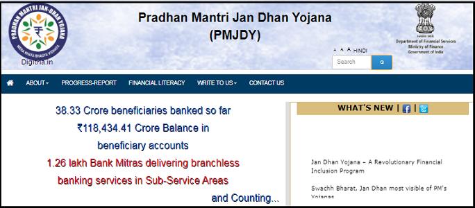 PM Jan Dhan Yojana list 2020