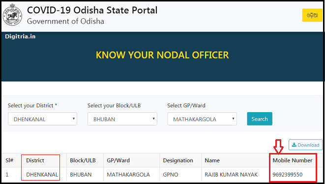 How to Track Odisha nodal officer number
