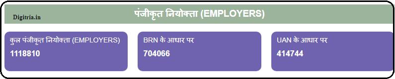 पंजीकृत नियोक्ता (employers):