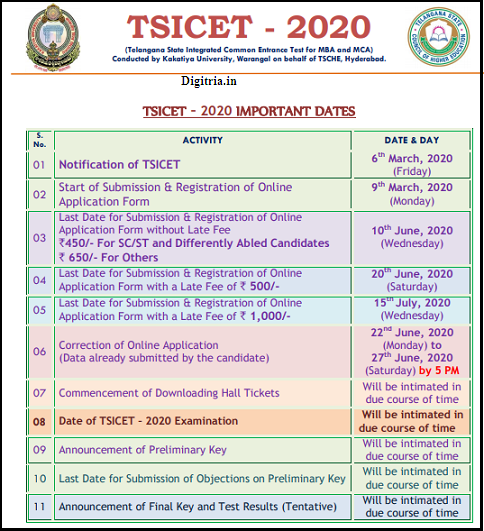 Manabadi TS ICET Important dates