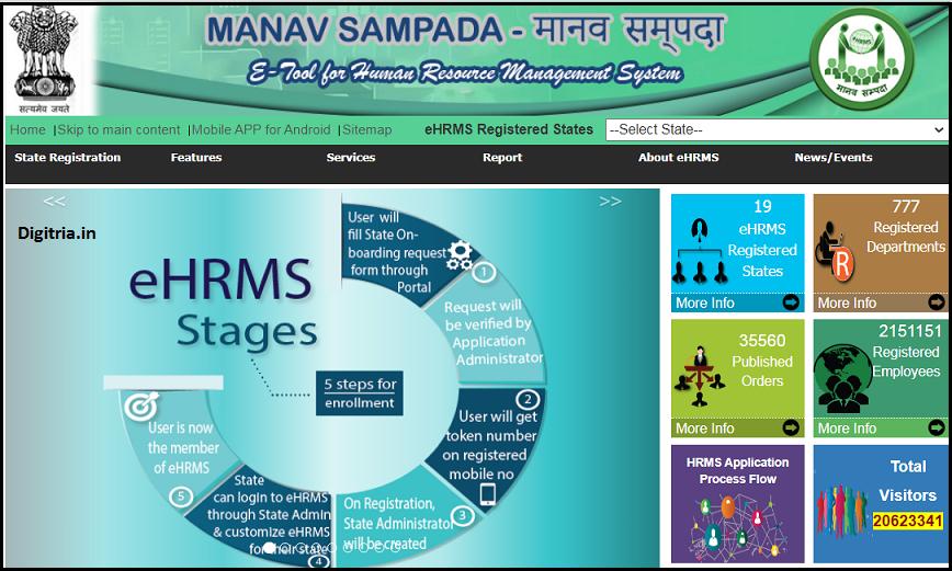 Manav Sampada Registration stages