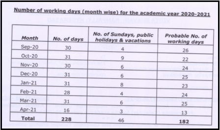 Month wise working days for 2020-2021 academic year