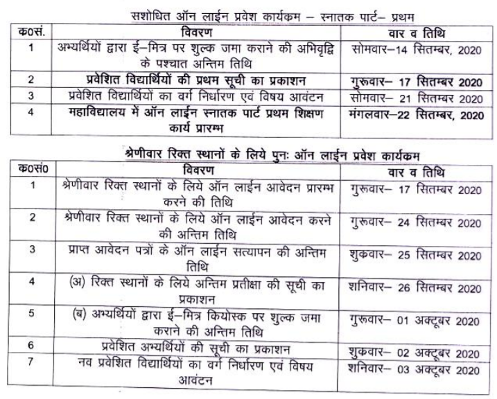 Raj 2nd Merit List of College wise important links
