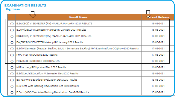 Check Results here