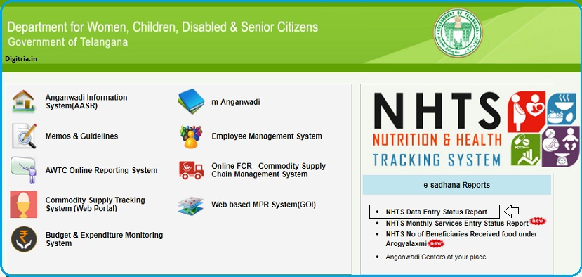 NHTS Data Entry Status Report